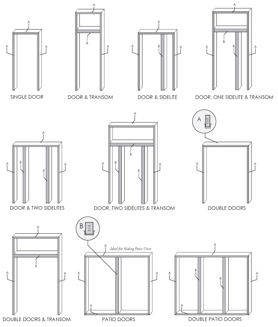 Metal Door Frame Dimensions : Door size supreme standard width single