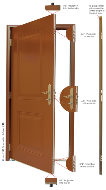 Hmidoors Entry Doors Ti Point Lock