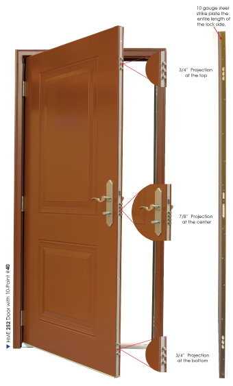 multipoint lock door