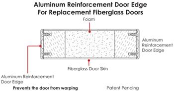 Fiberglass Reinforcement