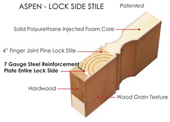 Aspen Collection  sc 1 st  HMI Doors & Fiberglass Entry Door Features | HMI Doors