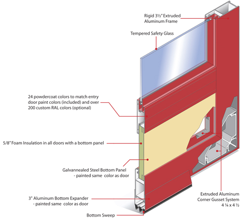 Features  sc 1 st  HMI Doors & HMI Aluminum Storm Door Features   HMI Doors