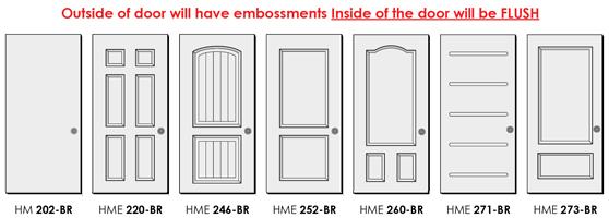 bullet resistant door panels