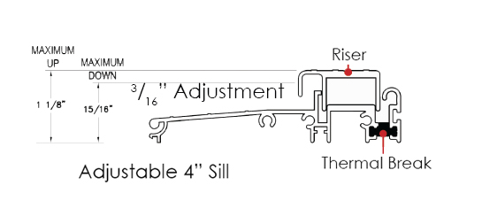 threshold with thermal break